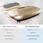 Jufit Vibration Machine Review